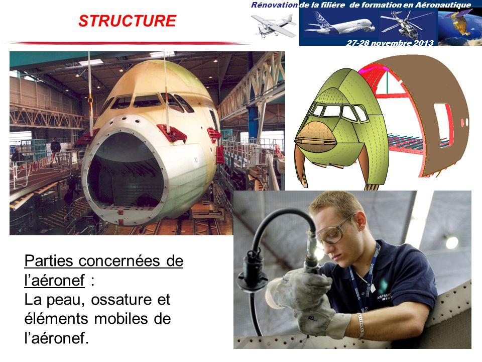Rénovation de la filière de formation en Aéronautique 27-28 novembre 2013 STRUCTURE Parties concernées de laéronef : La peau, ossature et éléments mob