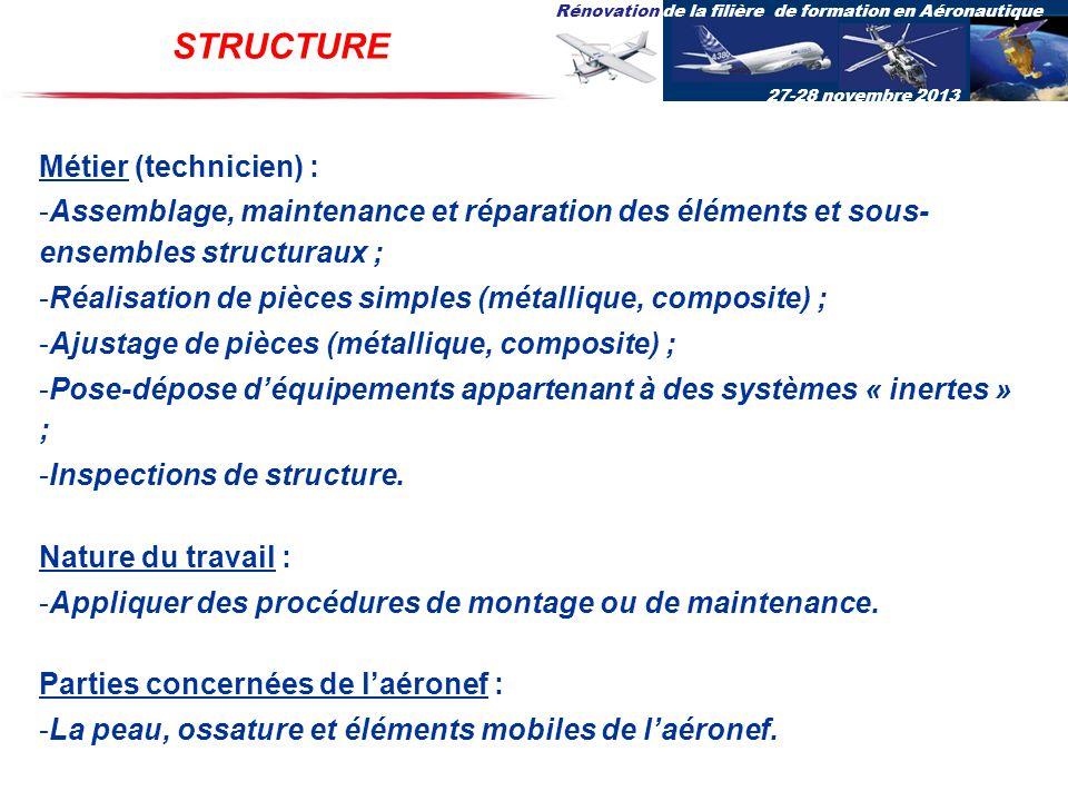Rénovation de la filière de formation en Aéronautique 27-28 novembre 2013 STRUCTURE Métier (technicien) : -Assemblage, maintenance et réparation des é