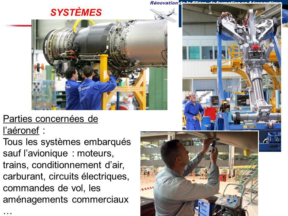 Rénovation de la filière de formation en Aéronautique 27-28 novembre 2013 SYSTÈMES Parties concernées de laéronef : Tous les systèmes embarqués sauf l