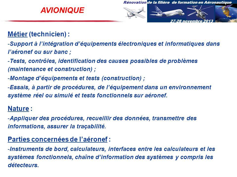 Rénovation de la filière de formation en Aéronautique 27-28 novembre 2013 AVIONIQUE Métier (technicien) : -Support à lintégration déquipements électro