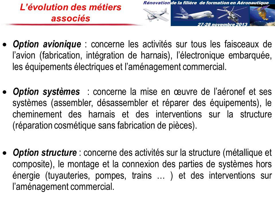 Rénovation de la filière de formation en Aéronautique 27-28 novembre 2013 Lévolution des métiers associés Option avionique : concerne les activités su