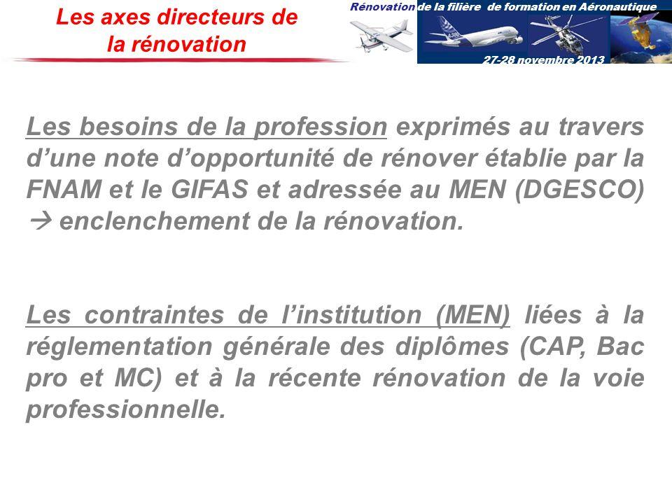 Rénovation de la filière de formation en Aéronautique 27-28 novembre 2013 Les axes directeurs de la rénovation Les besoins de la profession exprimés a