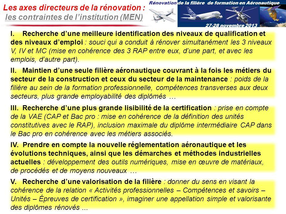 Rénovation de la filière de formation en Aéronautique 27-28 novembre 2013 I. Recherche dune meilleure identification des niveaux de qualification et d