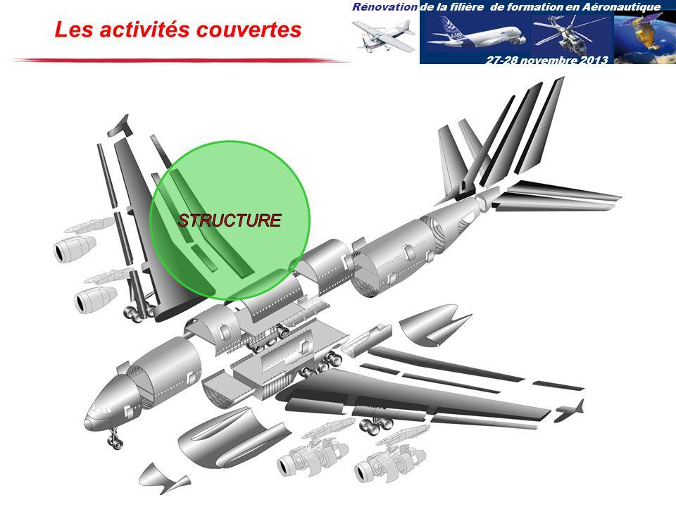 Rénovation de la filière de formation en Aéronautique 27-28 novembre 2013 Les activités couvertes