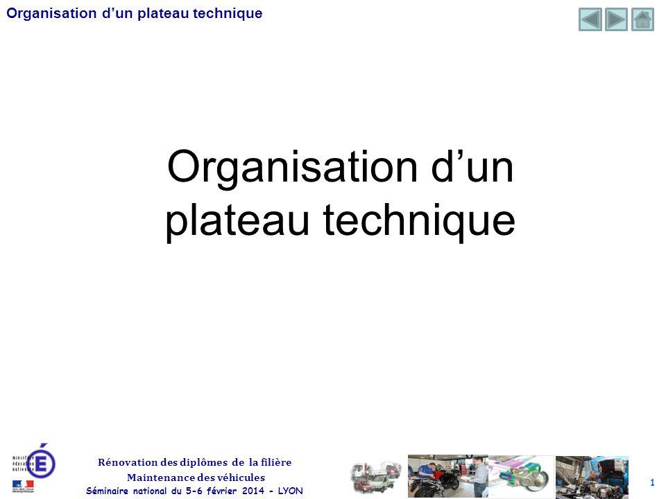 1 Rénovation des diplômes de la filière Maintenance des véhicules Séminaire national du 5-6 février 2014 - LYON Organisation dun plateau technique