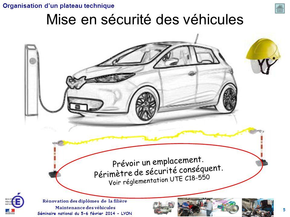 5 Rénovation des diplômes de la filière Maintenance des véhicules Séminaire national du 5-6 février 2014 - LYON Organisation dun plateau technique Mise en sécurité des véhicules Prévoir un emplacement.