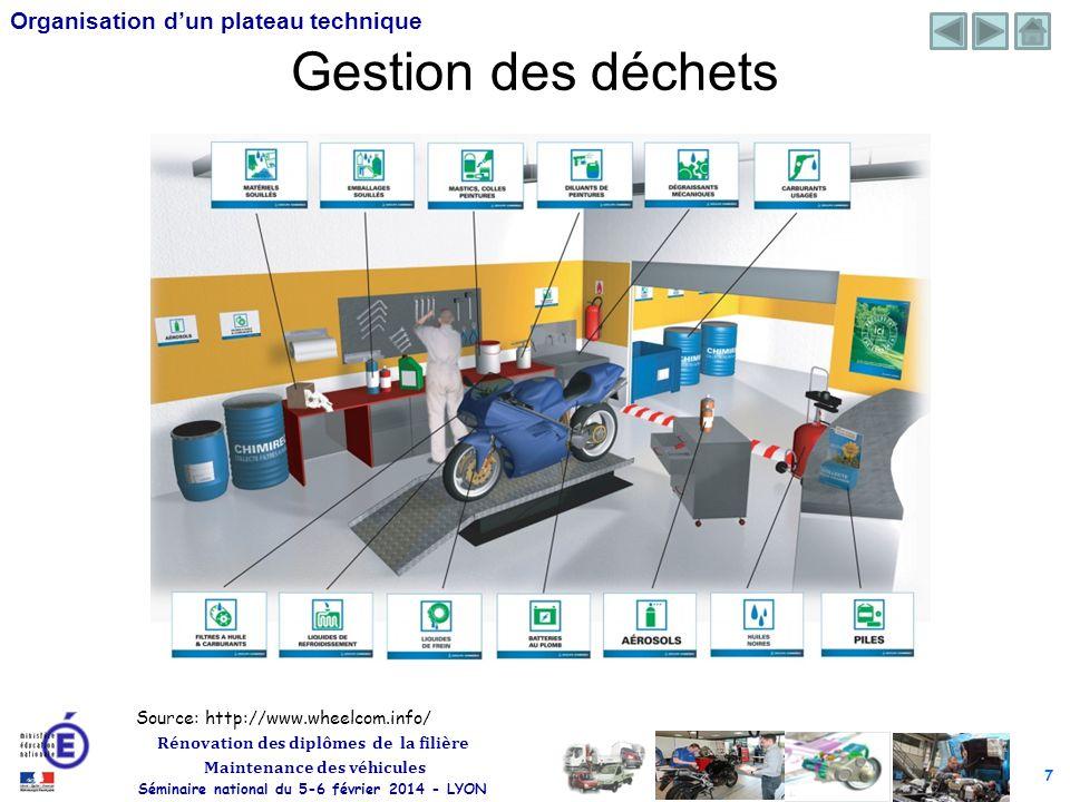 8 Rénovation des diplômes de la filière Maintenance des véhicules Séminaire national du 5-6 février 2014 - LYON Organisation dun plateau technique Gestion des déchets Source: http://www.wheelcom.info/