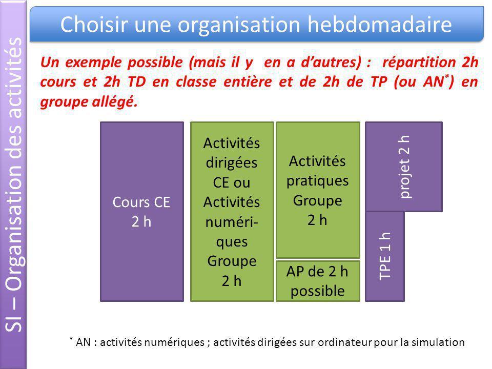 Un exemple possible (mais il y en a dautres) : répartition 2h cours et 2h TD en classe entière et de 2h de TP (ou AN * ) en groupe allégé. Choisir une