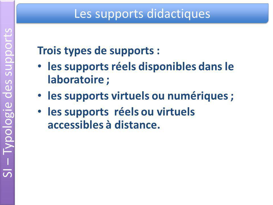 Trois types de supports : les supports réels disponibles dans le laboratoire ; les supports virtuels ou numériques ; les supports réels ou virtuels ac