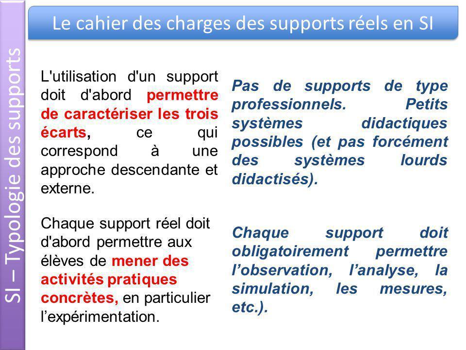 L'utilisation d'un support doit d'abord permettre de caractériser les trois écarts, ce qui correspond à une approche descendante et externe. Pas de su