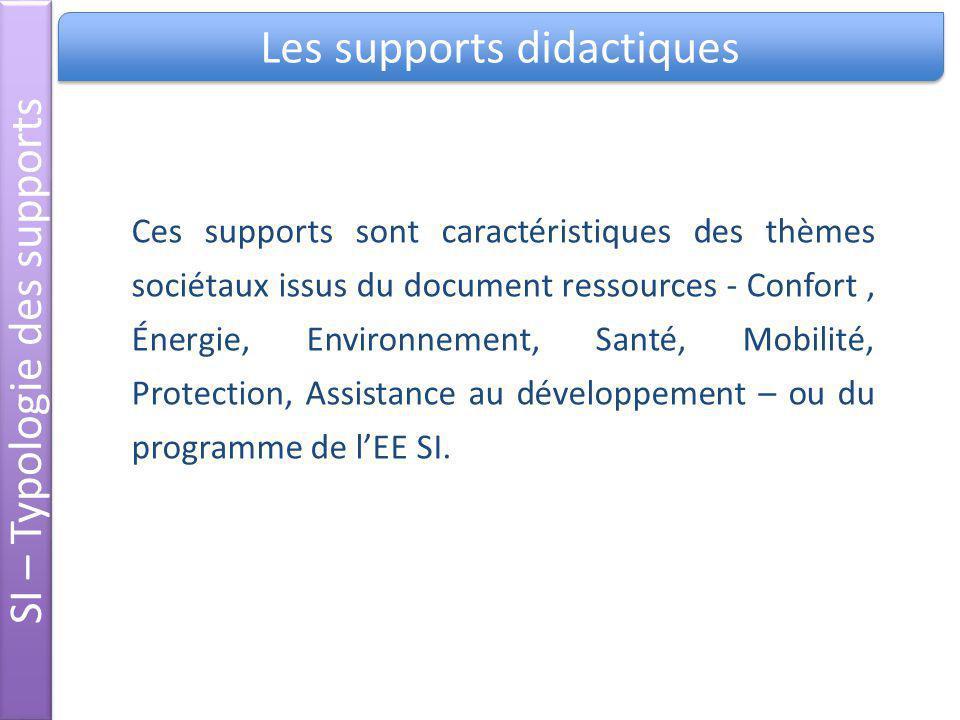 Ces supports sont caractéristiques des thèmes sociétaux issus du document ressources - Confort, Énergie, Environnement, Santé, Mobilité, Protection, A