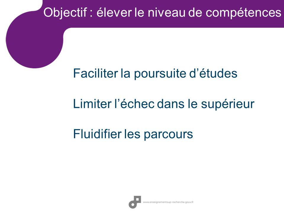Objectif : élever le niveau de compétences Faciliter la poursuite détudes Limiter léchec dans le supérieur Fluidifier les parcours