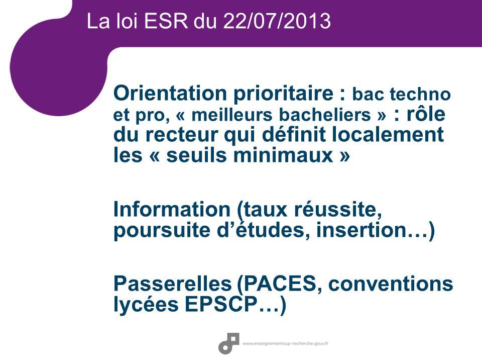 La loi ESR du 22/07/2013 Orientation prioritaire : bac techno et pro, « meilleurs bacheliers » : rôle du recteur qui définit localement les « seuils m