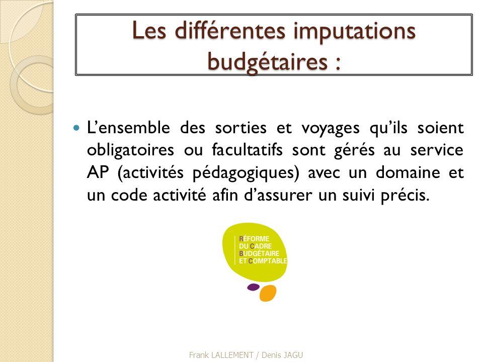 Les différentes imputations budgétaires : Lensemble des sorties et voyages quils soient obligatoires ou facultatifs sont gérés au service AP (activité