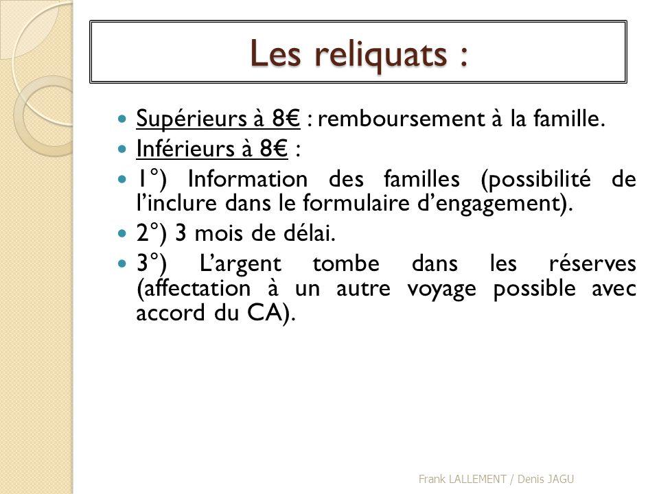 Les reliquats : Supérieurs à 8 : remboursement à la famille. Inférieurs à 8 : 1°) Information des familles (possibilité de linclure dans le formulaire