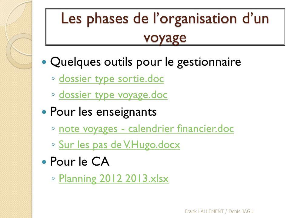Les phases de lorganisation dun voyage Quelques outils pour le gestionnaire dossier type sortie.doc dossier type sortie.doc dossier type voyage.doc do