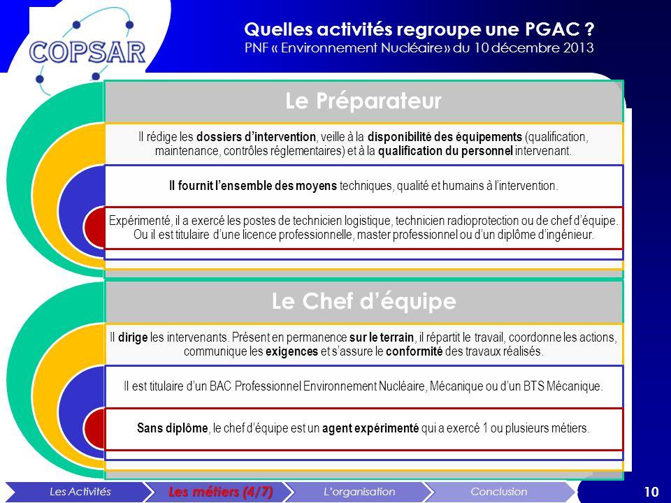 Quelles activités regroupe une PGAC ? PNF « Environnement Nucléaire » du 10 décembre 2013 10 Le Préparateur Il rédige les dossiers dintervention, veil