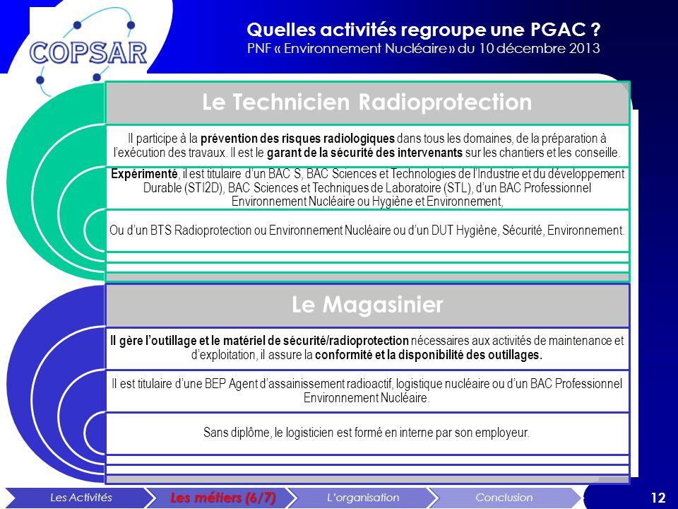 Quelles activités regroupe une PGAC ? PNF « Environnement Nucléaire » du 10 décembre 2013 12 Le Technicien Radioprotection Il participe à la préventio