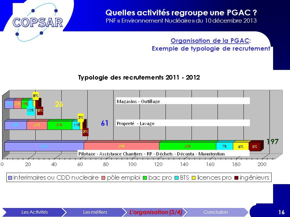 Quelles activités regroupe une PGAC ? PNF « Environnement Nucléaire » du 10 décembre 2013 16 Les ActivitésLes métiers Lorganisation (3/4) Conclusion O