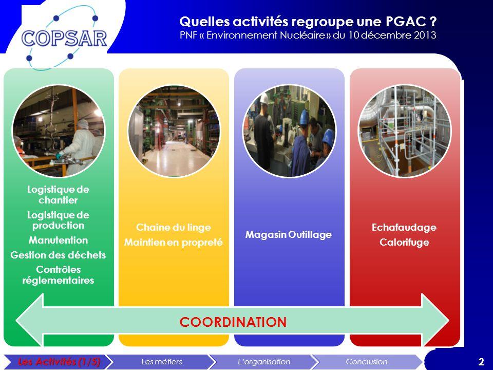 Quelles activités regroupe une PGAC ? PNF « Environnement Nucléaire » du 10 décembre 2013 22 Logistique de chantier Logistique de production Manutenti