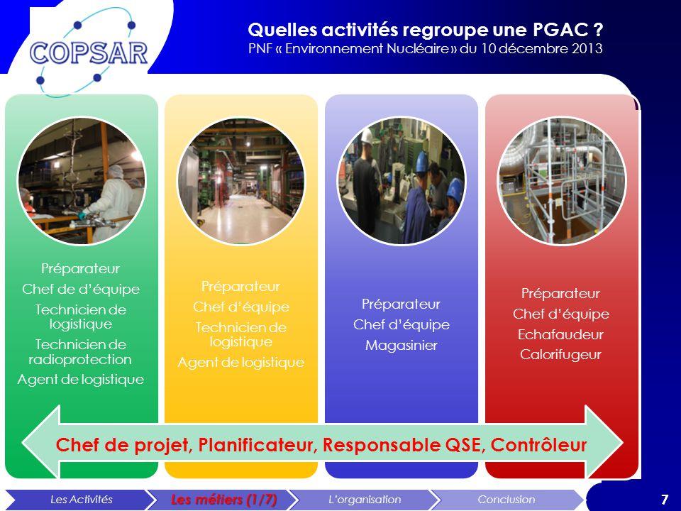 Quelles activités regroupe une PGAC ? PNF « Environnement Nucléaire » du 10 décembre 2013 Préparateur Chef de déquipe Technicien de logistique Technic