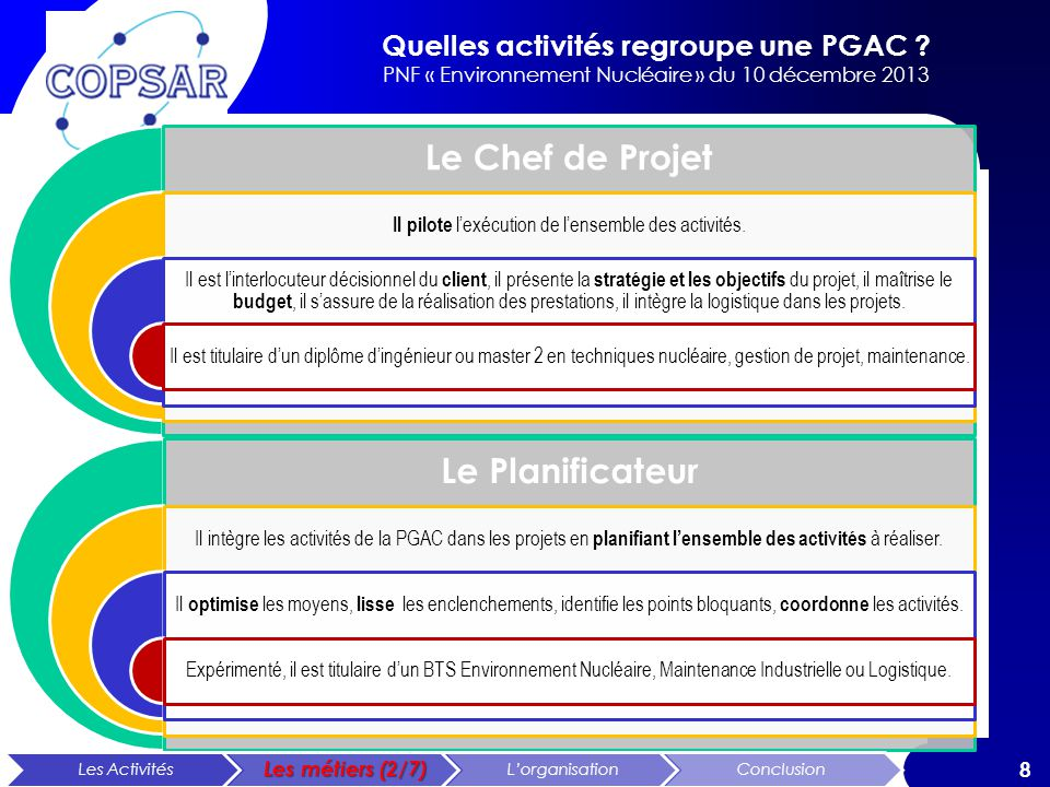 Quelles activités regroupe une PGAC ? PNF « Environnement Nucléaire » du 10 décembre 2013 8 Le Chef de Projet Il pilote lexécution de lensemble des ac