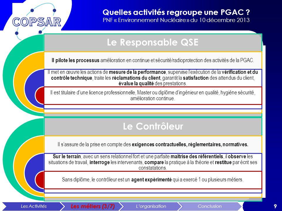 Quelles activités regroupe une PGAC ? PNF « Environnement Nucléaire » du 10 décembre 2013 9 Le Responsable QSE Il pilote les processus amélioration en