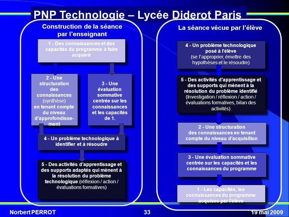 Norbert PERROT19 mai 200933 PNP Technologie – Lycée Diderot Paris 1 - Des connaissances et des capacités du programme à faire acquérir 3 - Une évaluat