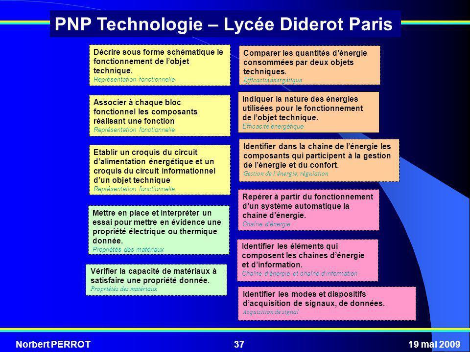 Norbert PERROT19 mai 200937 PNP Technologie – Lycée Diderot Paris Décrire sous forme schématique le fonctionnement de lobjet technique. Représentation