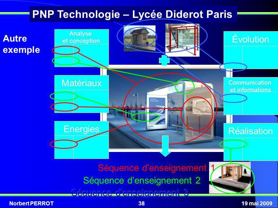Norbert PERROT19 mai 200938 PNP Technologie – Lycée Diderot Paris Analyse et conception Évolution Matériaux Communication et informations Energies Réa