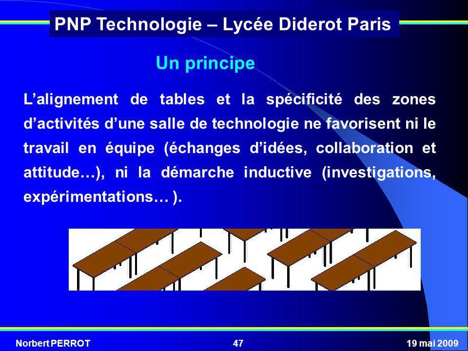 Norbert PERROT19 mai 200947 PNP Technologie – Lycée Diderot Paris Lalignement de tables et la spécificité des zones dactivités dune salle de technolog