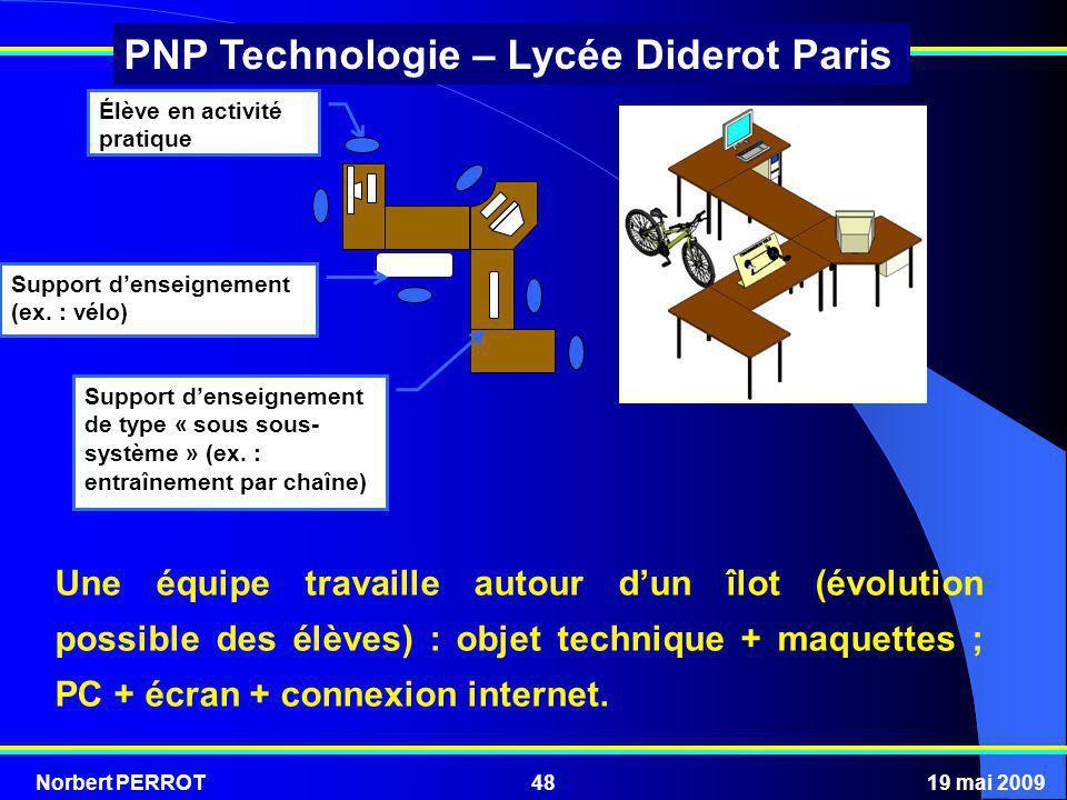 Norbert PERROT19 mai 200948 PNP Technologie – Lycée Diderot Paris Élève en activité pratique Support denseignement de type « sous sous- système » (ex.