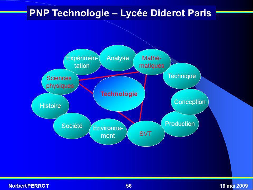 Norbert PERROT19 mai 200956 PNP Technologie – Lycée Diderot Paris Expérimen- tation Histoire Production Conception Technique Société Analyse Environne