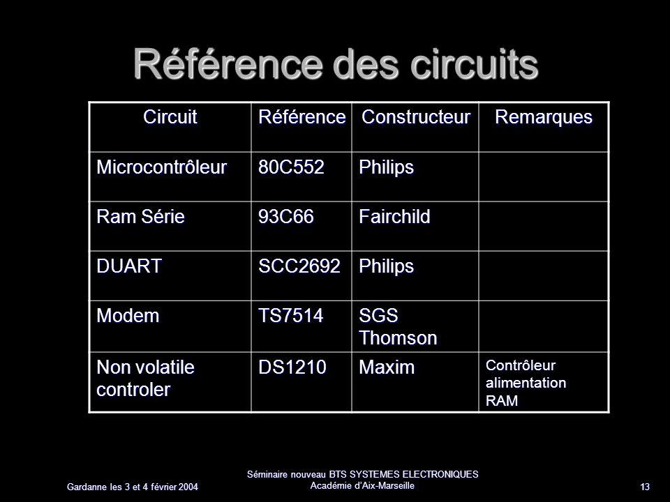 Gardanne les 3 et 4 février 2004 Séminaire nouveau BTS SYSTEMES ELECTRONIQUES Académie dAix-Marseille 13 Référence des circuits CircuitRéférenceConstr
