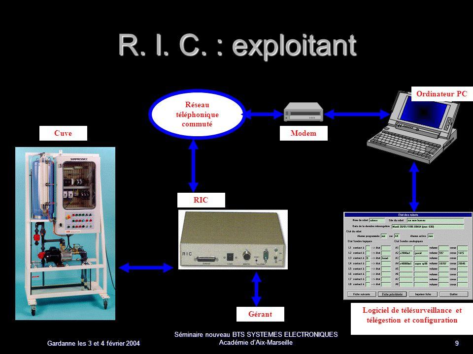 Gardanne les 3 et 4 février 2004 Séminaire nouveau BTS SYSTEMES ELECTRONIQUES Académie dAix-Marseille 9 R. I. C. : exploitant Réseau téléphonique comm