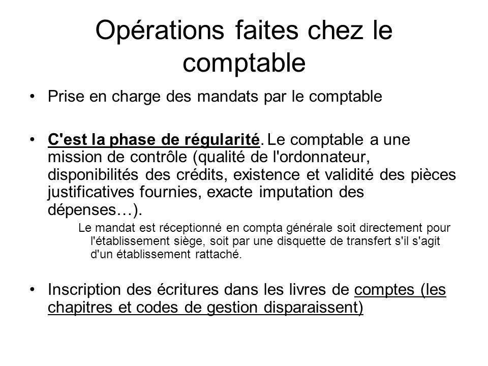Opérations faites chez le comptable Prise en charge des mandats par le comptable C est la phase de régularité.