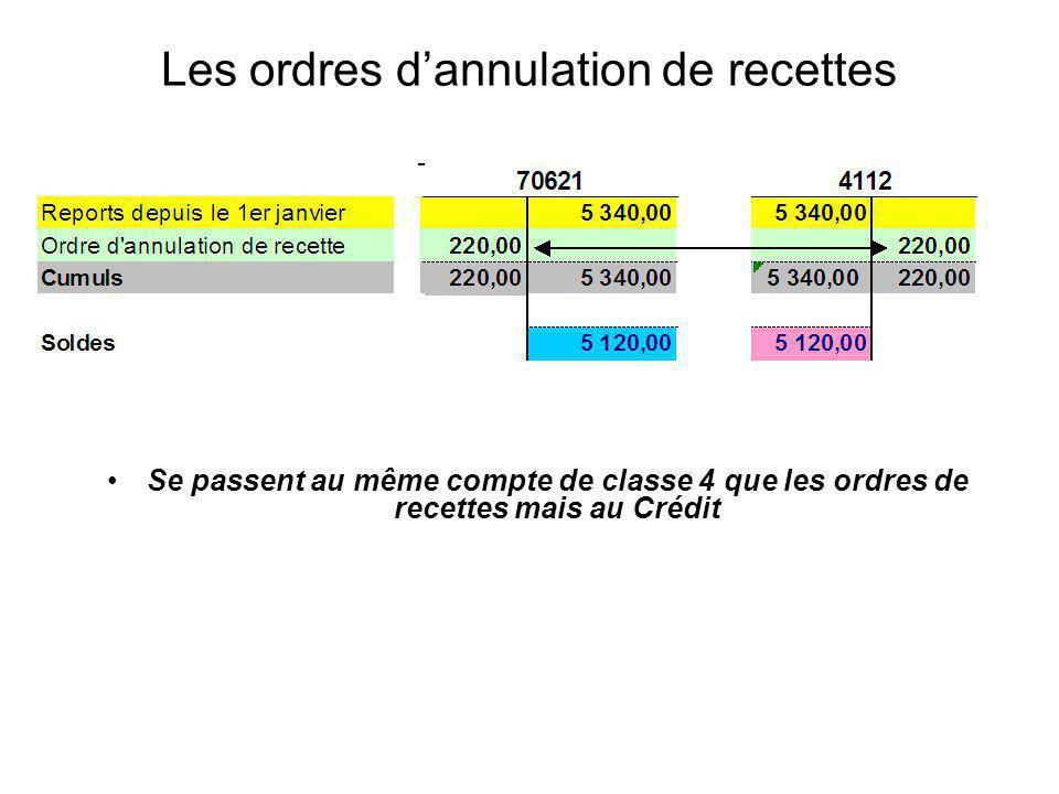 Les ordres dannulation de recettes Se passent au même compte de classe 4 que les ordres de recettes mais au Crédit
