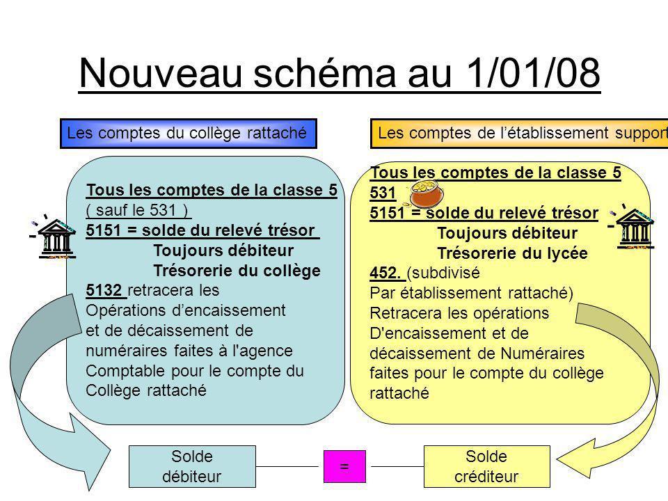 Nouveau schéma au 1/01/08 Tous les comptes de la classe 5 ( sauf le 531 ) 5151 = solde du relevé trésor Toujours débiteur Trésorerie du collège 5132 r