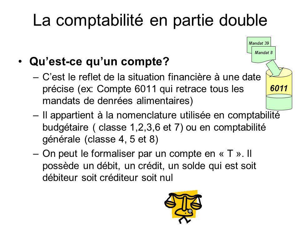 Mandat 39 La comptabilité en partie double Quest-ce quun compte? –C–Cest le reflet de la situation financière à une date précise (ex: Compte 6011 qui