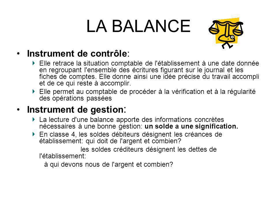 LA BALANCE Instrument de contrôle: Elle retrace la situation comptable de l établissement à une date donnée en regroupant l ensemble des écritures figurant sur le journal et les fiches de comptes.