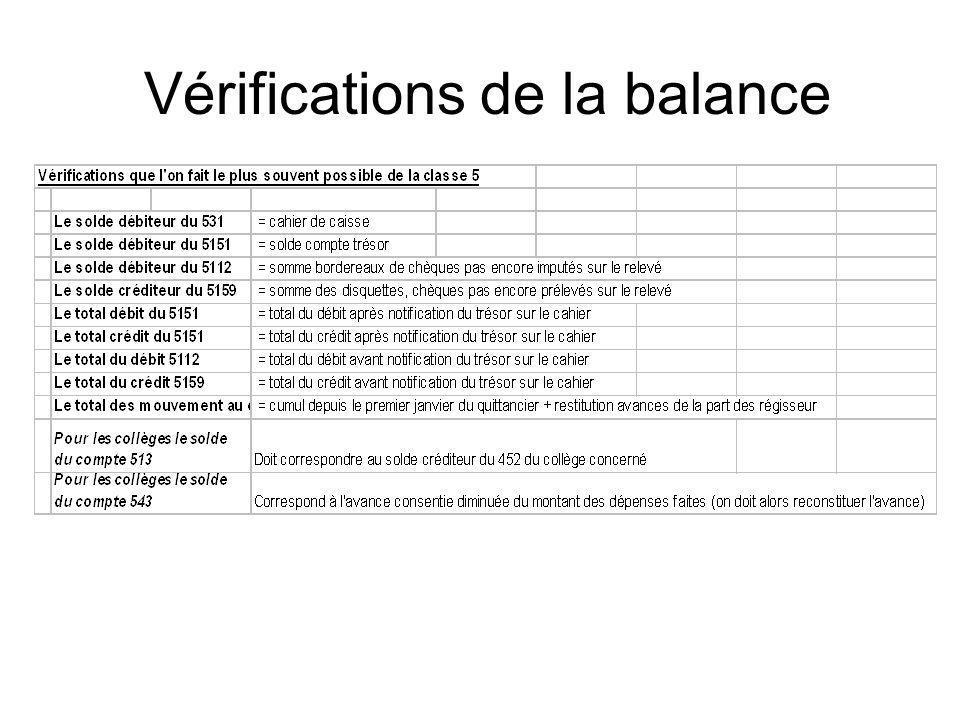 Vérifications de la balance