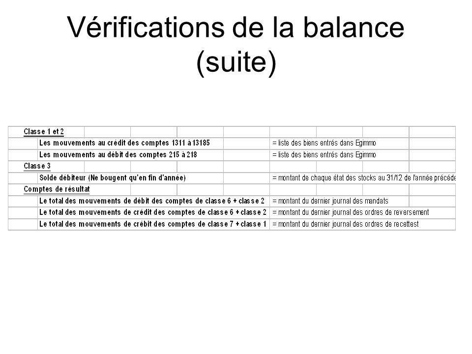 Vérifications de la balance (suite)