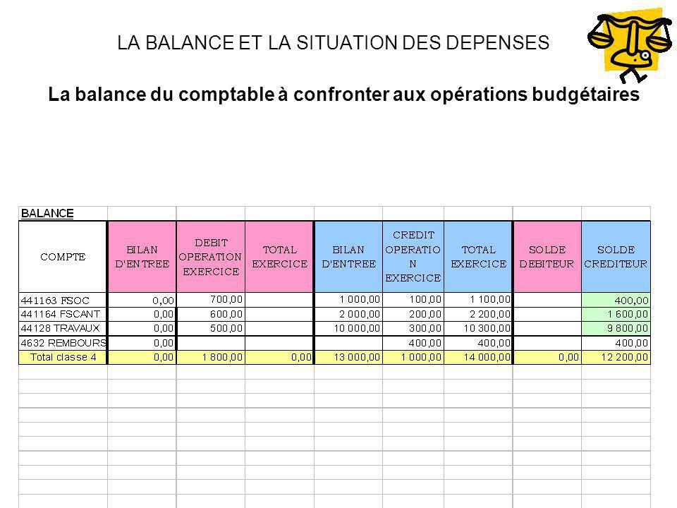 LA BALANCE ET LA SITUATION DES DEPENSES La balance du comptable à confronter aux opérations budgétaires