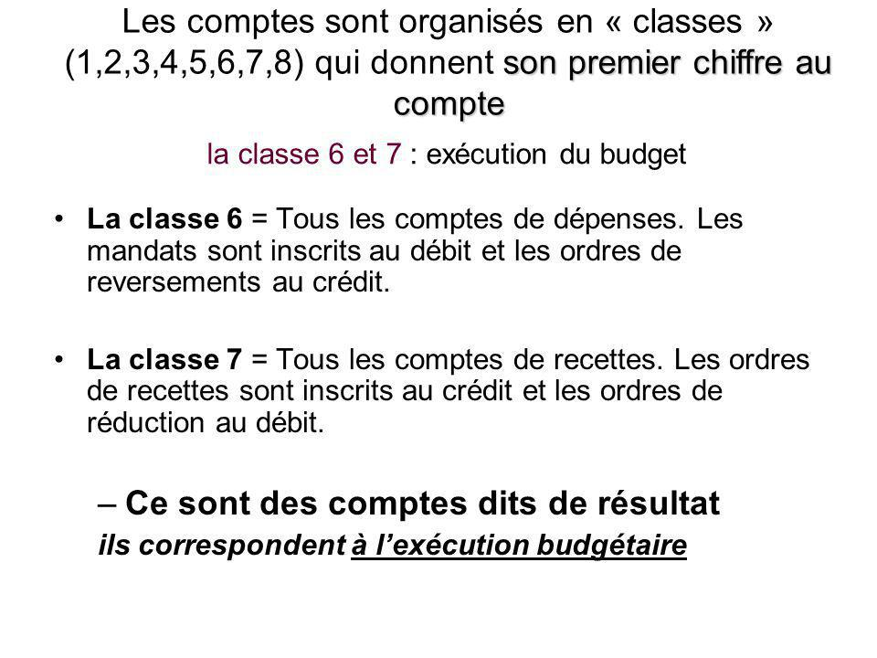 la classe 6 et 7 : exécution du budget La classe 6 = Tous les comptes de dépenses. Les mandats sont inscrits au débit et les ordres de reversements au
