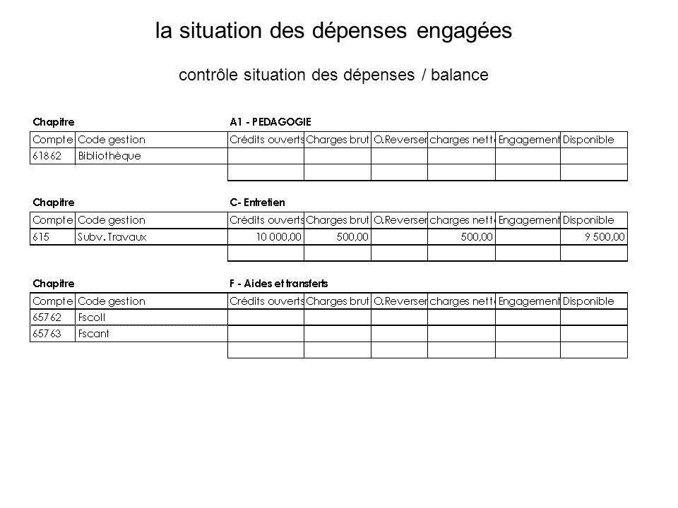 la situation des dépenses engagées contrôle situation des dépenses / balance