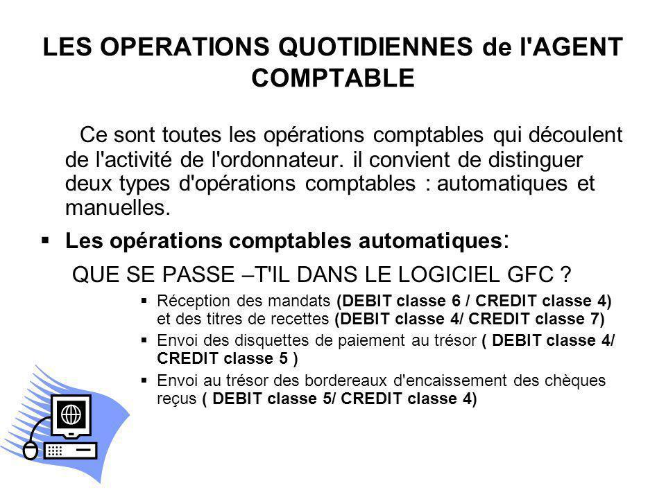 LES OPERATIONS QUOTIDIENNES de l AGENT COMPTABLE Ce sont toutes les opérations comptables qui découlent de l activité de l ordonnateur.