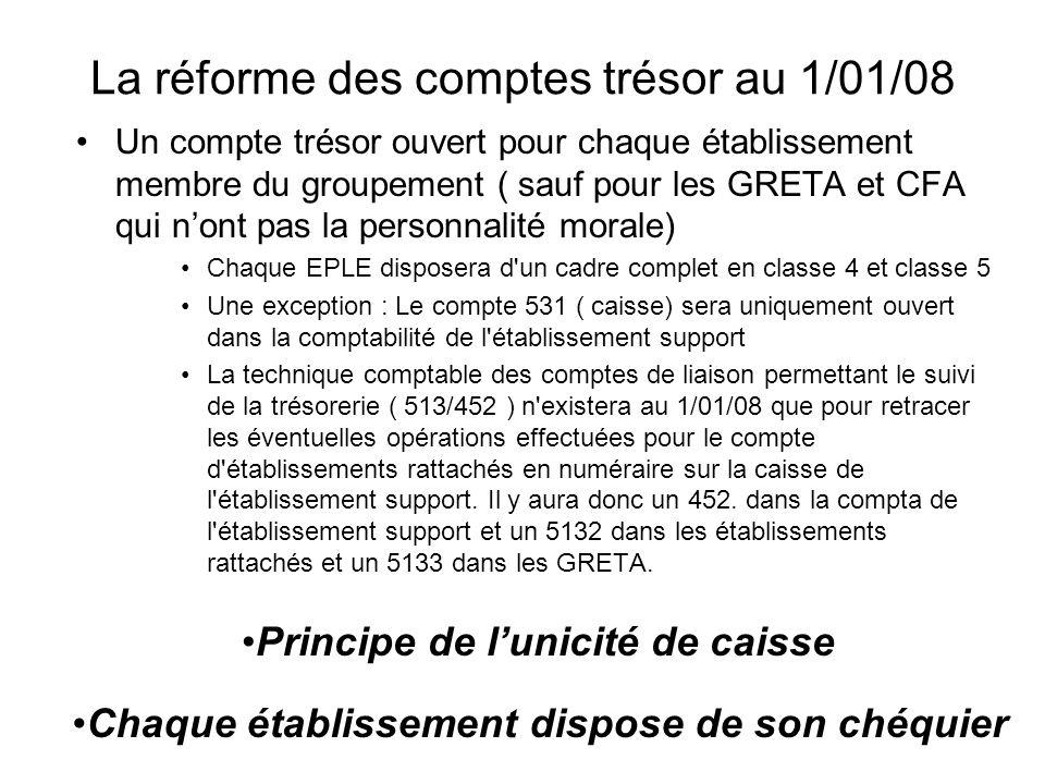 La réforme des comptes trésor au 1/01/08 Un compte trésor ouvert pour chaque établissement membre du groupement ( sauf pour les GRETA et CFA qui nont