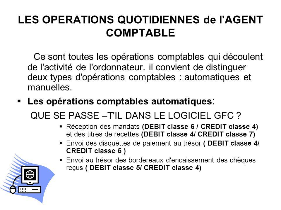 LES OPERATIONS QUOTIDIENNES de l'AGENT COMPTABLE Ce sont toutes les opérations comptables qui découlent de l'activité de l'ordonnateur. il convient de