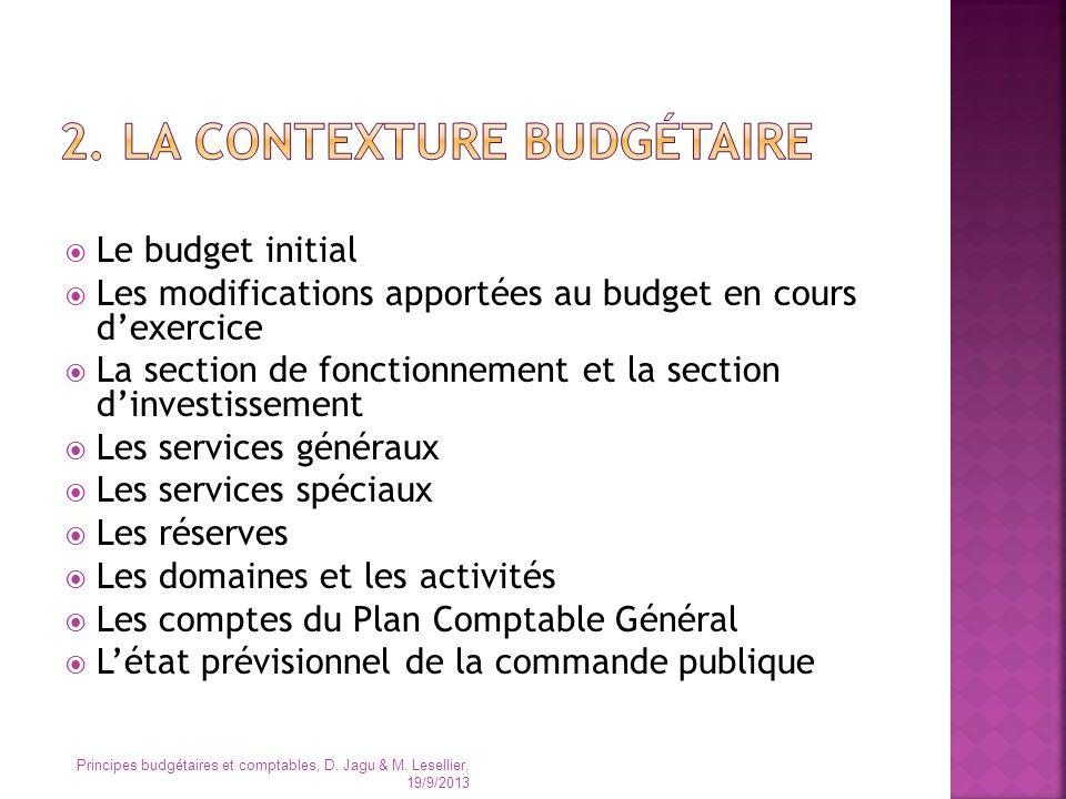 Le budget initial Les modifications apportées au budget en cours dexercice La section de fonctionnement et la section dinvestissement Les services gén