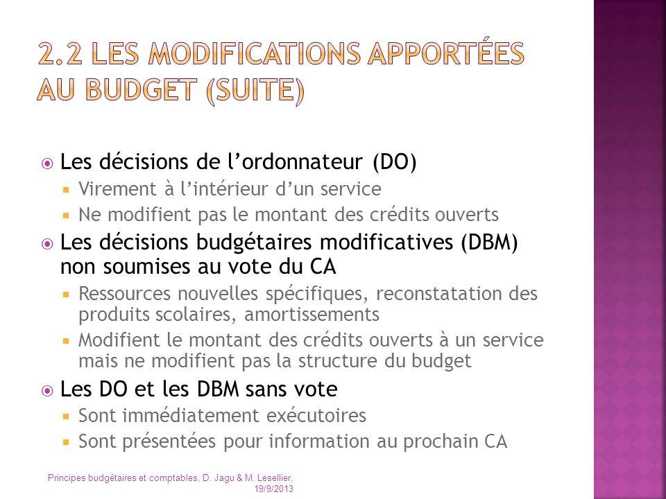 Les décisions de lordonnateur (DO) Virement à lintérieur dun service Ne modifient pas le montant des crédits ouverts Les décisions budgétaires modific